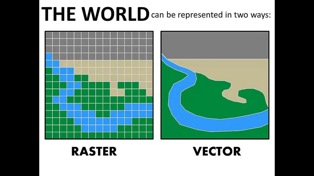 Perbedaan Data Raster dan Vektor